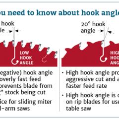 Hook_angle