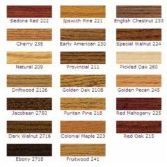 hardwood-staining